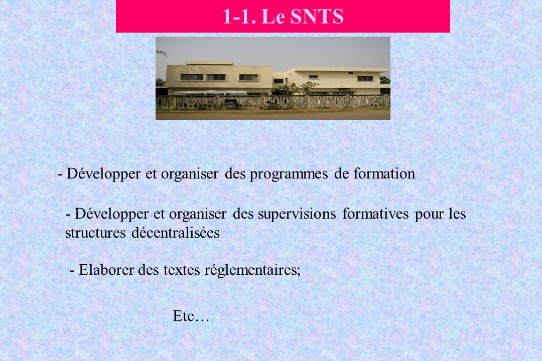 1-1. Le SNTS - Développer et organiser des supervisions formatives pour les structures décentralisées - Elaborer des textes réglementaires; - Développ
