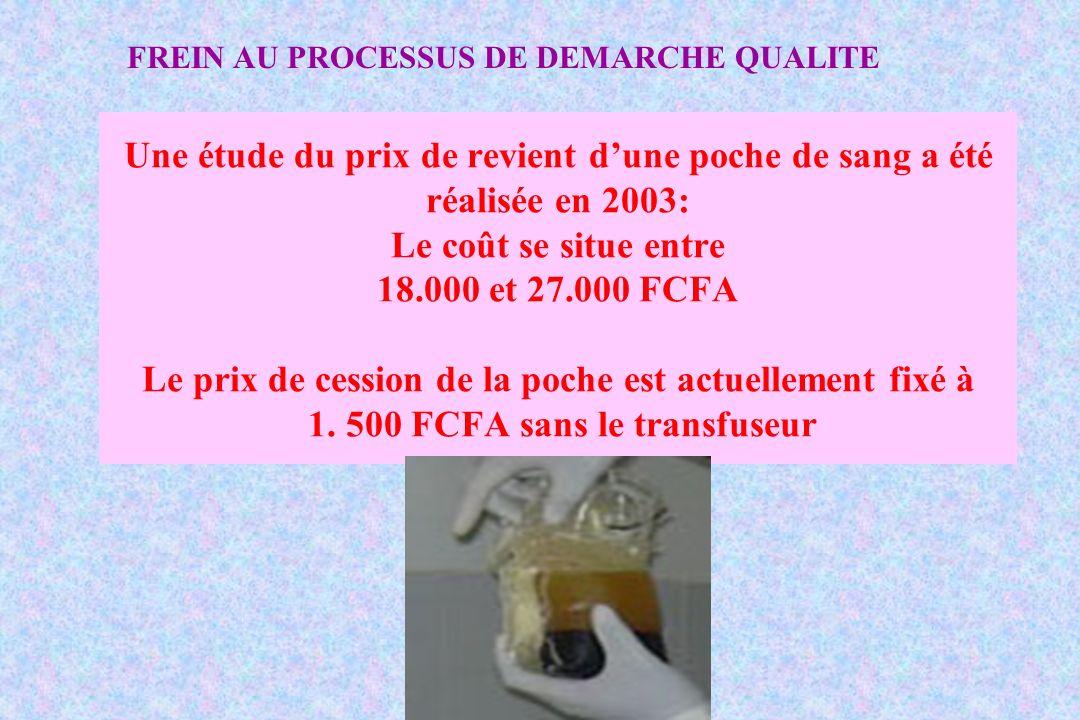 Une étude du prix de revient dune poche de sang a été réalisée en 2003: Le coût se situe entre 18.000 et 27.000 FCFA Le prix de cession de la poche es