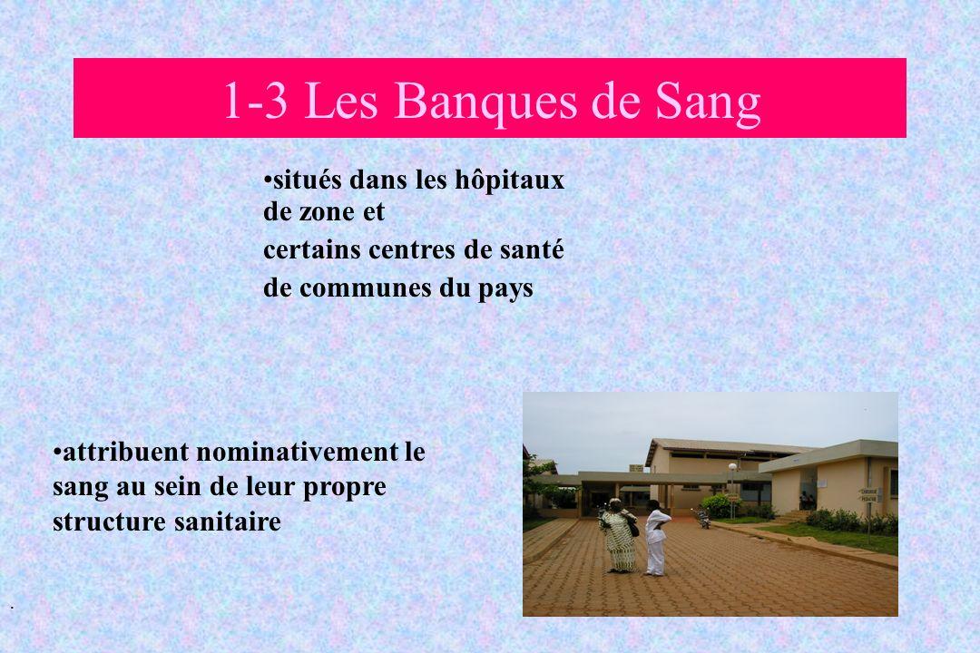 1-3 Les Banques de Sang. situés dans les hôpitaux de zone et certains centres de santé de communes du pays attribuent nominativement le sang au sein d