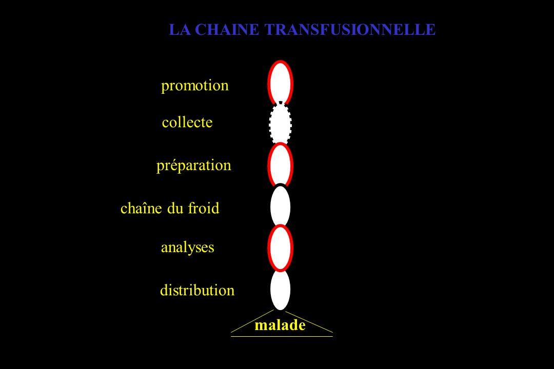LA CHAINE TRANSFUSIONNELLE promotion collecte préparation chaîne du froid analyses distribution malade