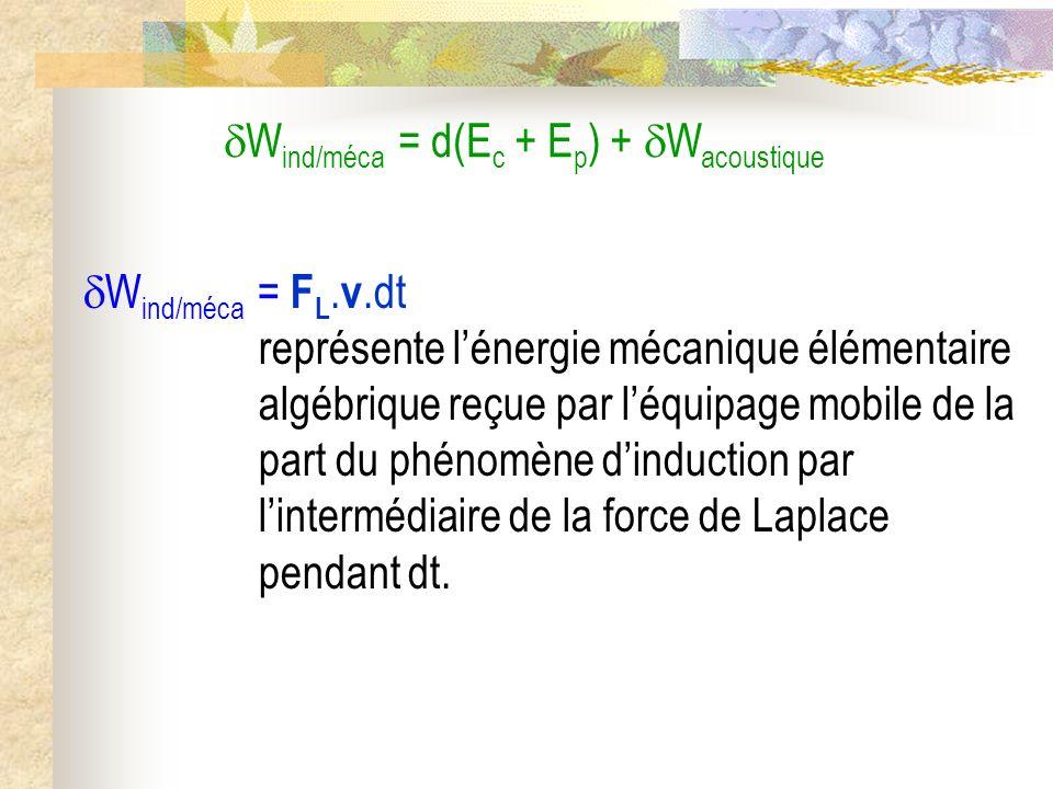 W ind/méca = F L. v.dt représente lénergie mécanique élémentaire algébrique reçue par léquipage mobile de la part du phénomène dinduction par lintermé