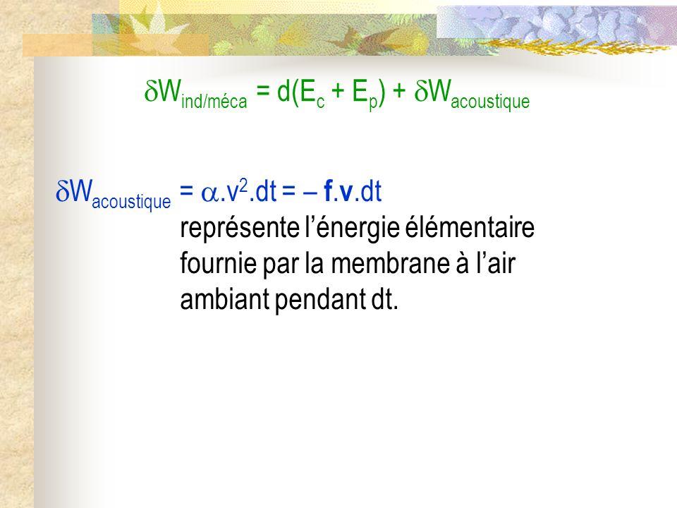 W acoustique =.v 2.dt = – f. v.dt représente lénergie élémentaire fournie par la membrane à lair ambiant pendant dt. W ind/méca = d(E c + E p ) + W ac