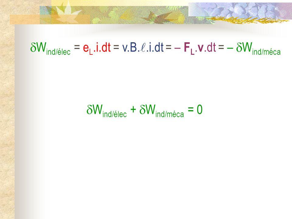 W ind/élec = e L.i.dt = v.B..i.dt = – F L. v.dt = – W ind/méca W ind/élec + W ind/méca = 0