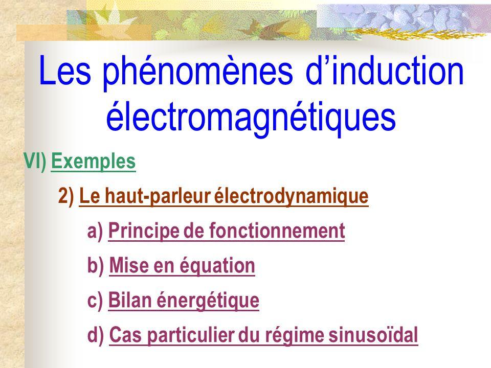 Les phénomènes dinduction électromagnétiques VI) Exemples 2) Le haut-parleur électrodynamique a) Principe de fonctionnement b) Mise en équation c) Bil