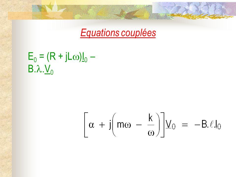 E 0 = (R + jL )I 0 – B..V 0