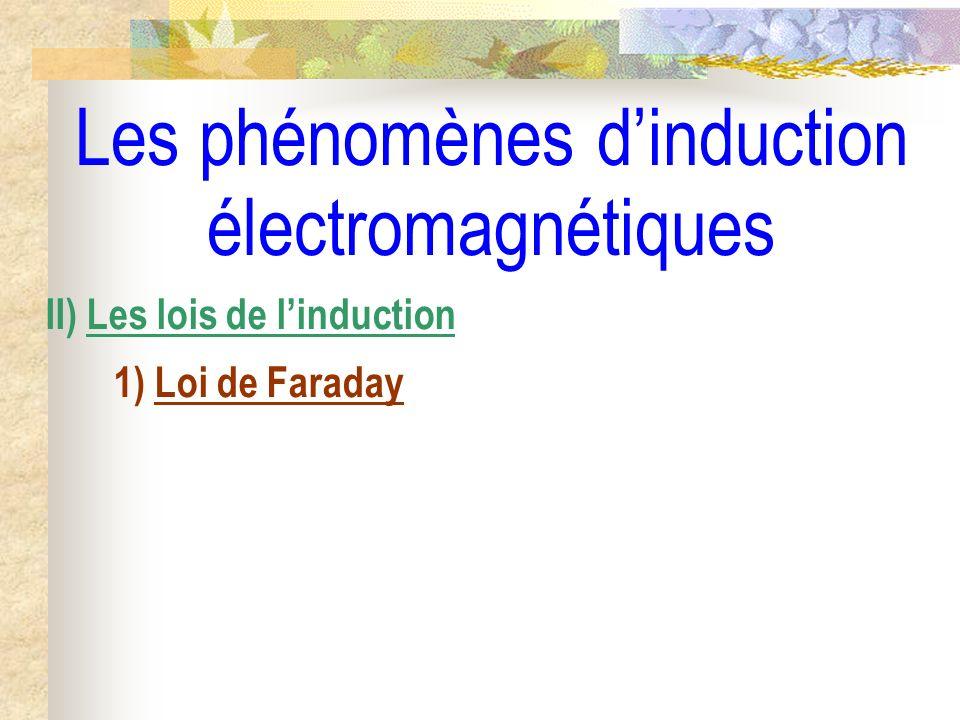 Les phénomènes dinduction électromagnétiques II) Les lois de linduction 1) Loi de Faraday