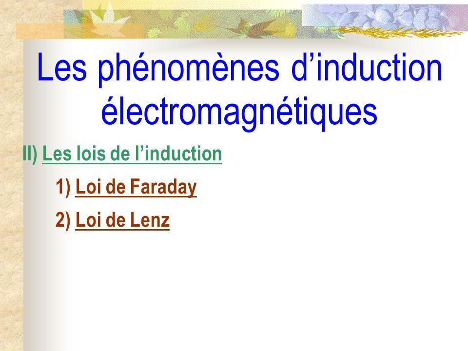 Les phénomènes dinduction électromagnétiques II) Les lois de linduction 1) Loi de Faraday 2) Loi de Lenz