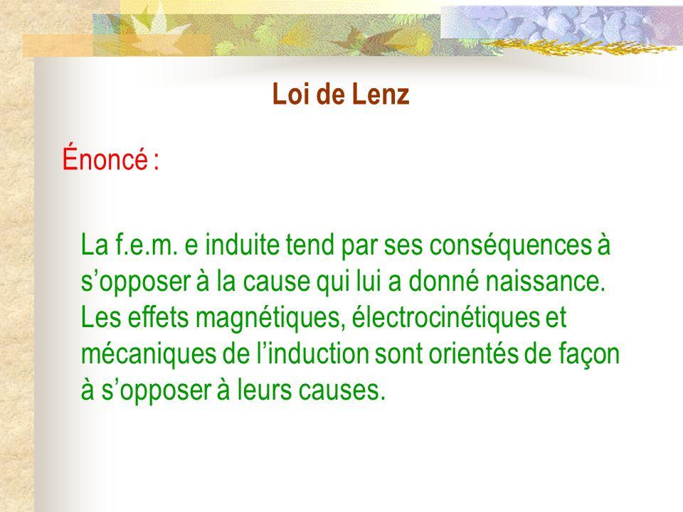 Loi de Lenz Énoncé : La f.e.m. e induite tend par ses conséquences à sopposer à la cause qui lui a donné naissance. Les effets magnétiques, électrocin