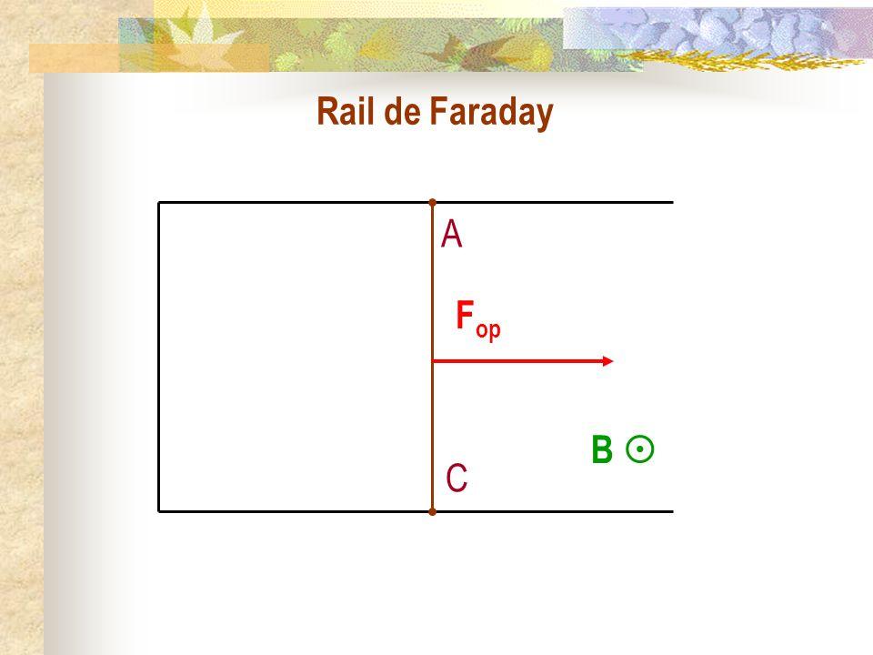 Rail de Faraday B A C F op