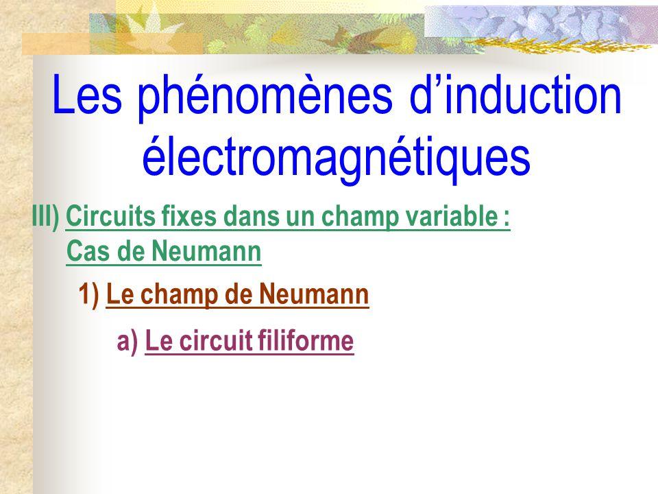 Les phénomènes dinduction électromagnétiques III) Circuits fixes dans un champ variable : Cas de Neumann 1) Le champ de Neumann a) Le circuit filiform