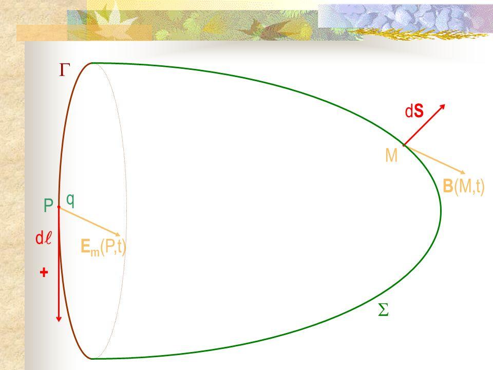 E m (P,t) d + P dSdS M B (M,t) q