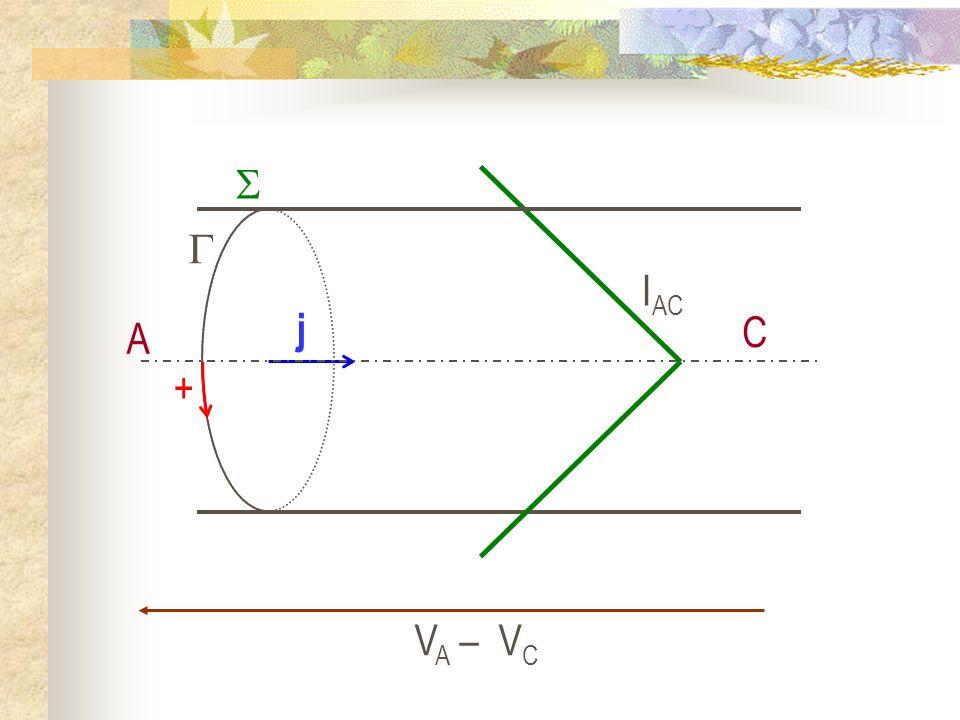 I AC j + A C V A – V C