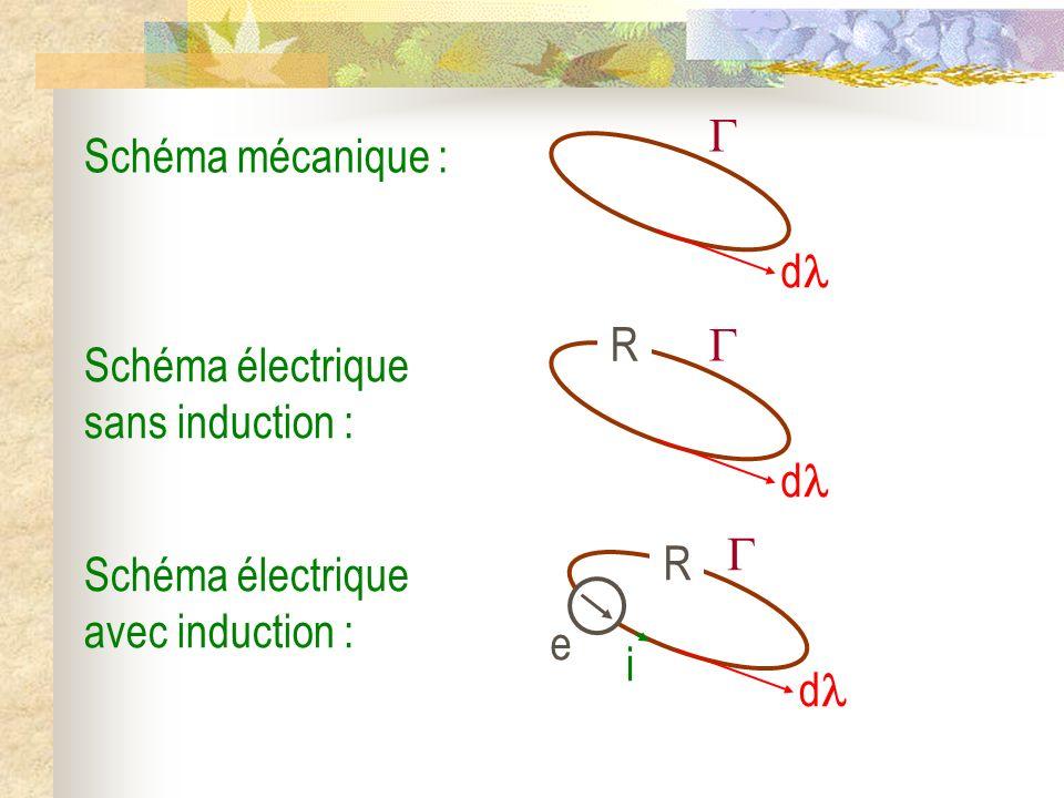 Schéma mécanique : Schéma électrique sans induction : Schéma électrique avec induction : d d R e d R i