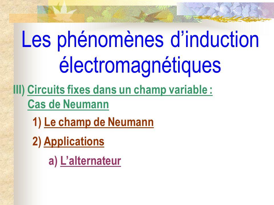 Les phénomènes dinduction électromagnétiques III) Circuits fixes dans un champ variable : Cas de Neumann 1) Le champ de Neumann a) Lalternateur 2) App