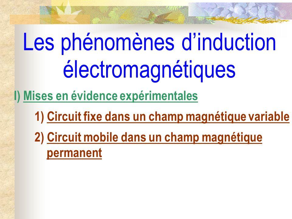 représente lénergie magnétique propre du circuit (1) parcouru par lintensité i 1.