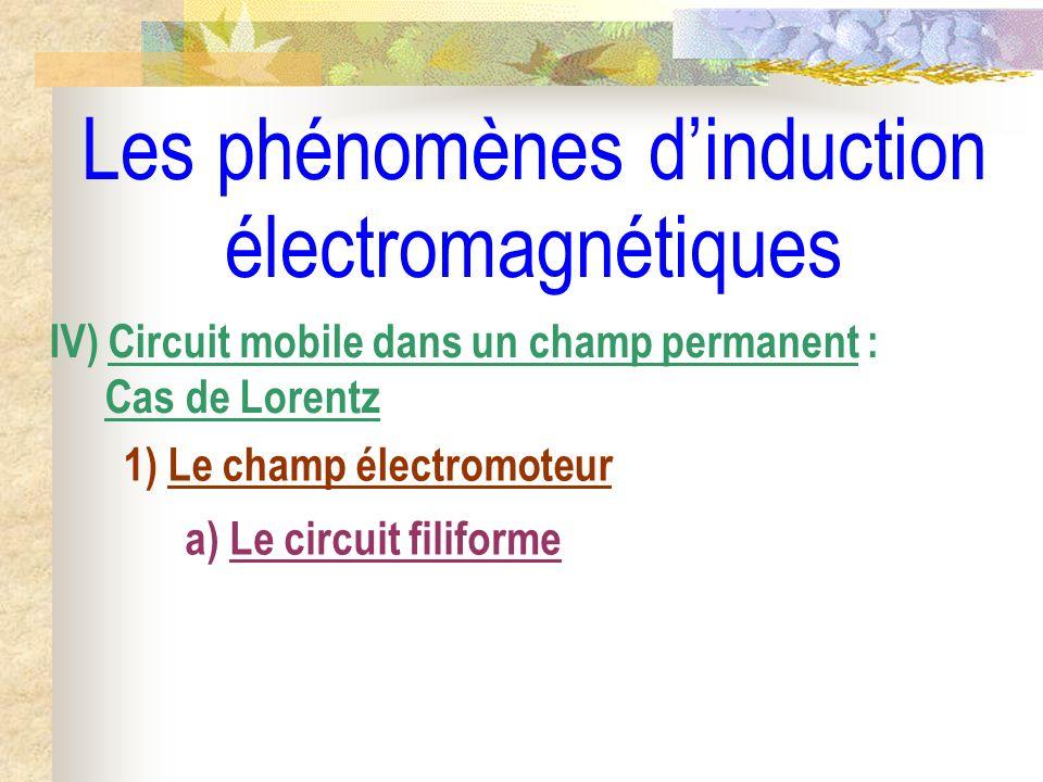 Les phénomènes dinduction électromagnétiques IV) Circuit mobile dans un champ permanent : Cas de Lorentz 1) Le champ électromoteur a) Le circuit filif