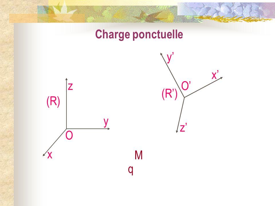 O x y z (R) O x y z Charge ponctuelle M q