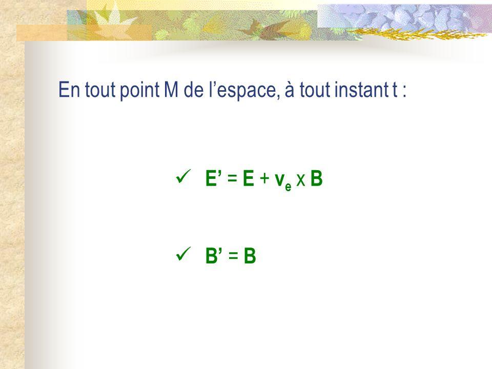 En tout point M de lespace, à tout instant t : E = E + v e x B B = B