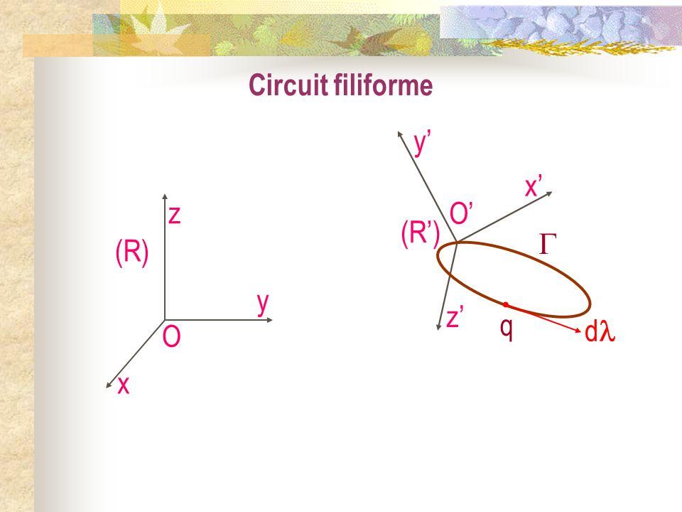 O x y z (R) O x y z Circuit filiforme d q