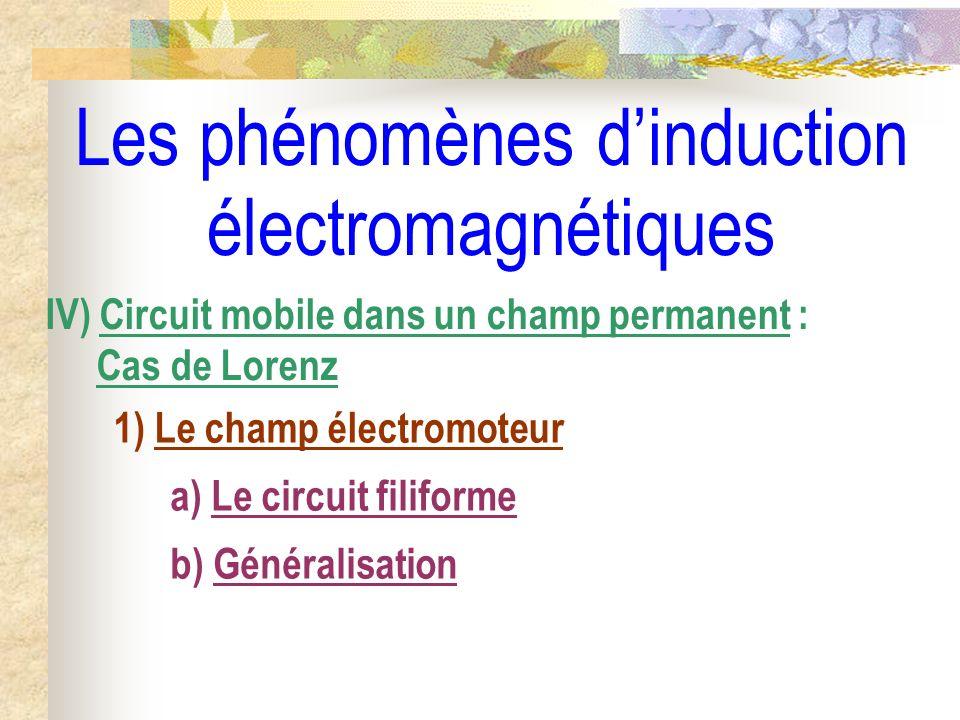 Les phénomènes dinduction électromagnétiques IV) Circuit mobile dans un champ permanent : Cas de Lorenz 1) Le champ électromoteur a) Le circuit filifo