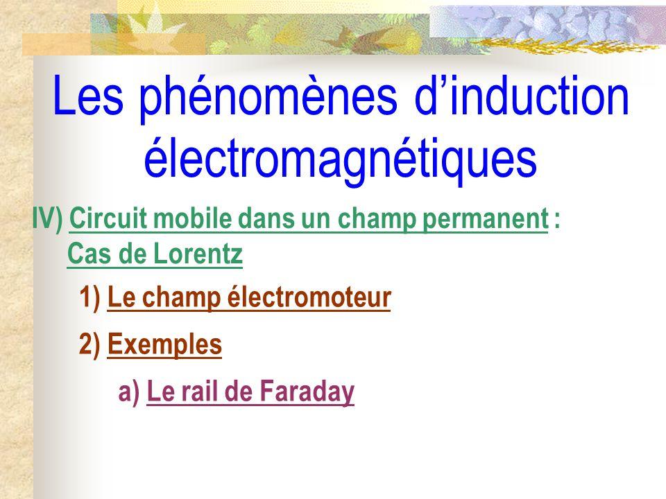 Les phénomènes dinduction électromagnétiques IV) Circuit mobile dans un champ permanent : Cas de Lorentz 1) Le champ électromoteur a) Le rail de Farad