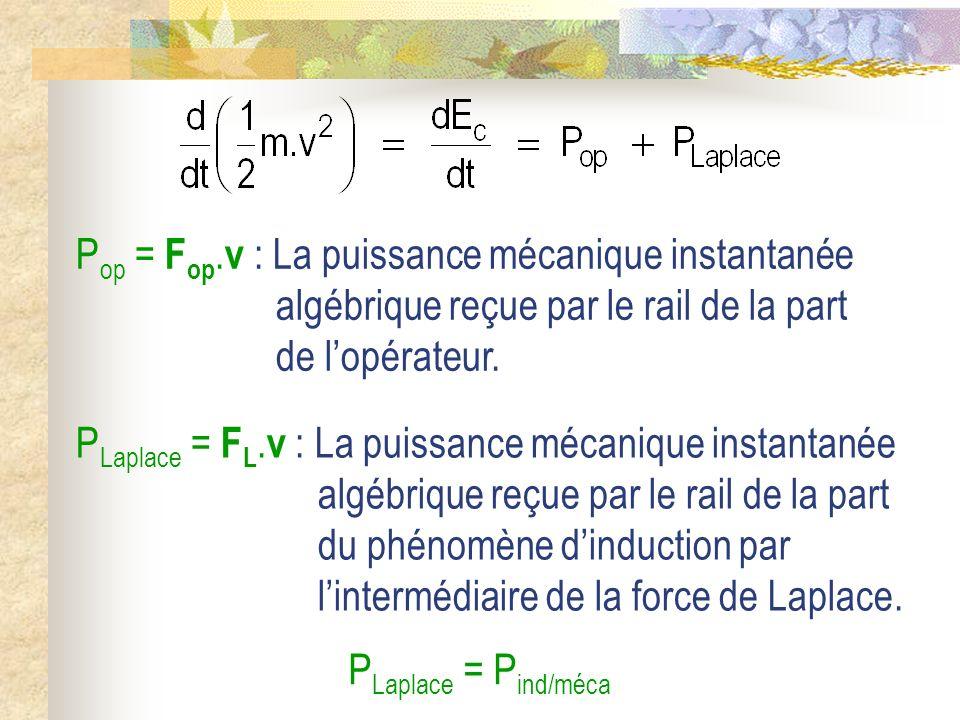 P op = F op. v : La puissance mécanique instantanée algébrique reçue par le rail de la part de lopérateur. P Laplace = F L. v : La puissance mécanique
