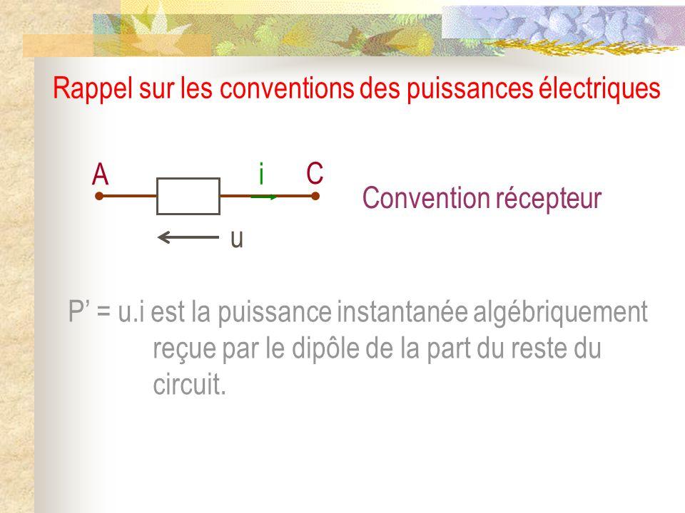 Rappel sur les conventions des puissances électriques P = u.i est la puissance instantanée algébriquement reçue par le dipôle de la part du reste du c