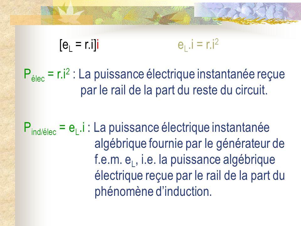 P élec = r.i 2 : La puissance électrique instantanée reçue par le rail de la part du reste du circuit. P ind/élec = e L.i : La puissance électrique in