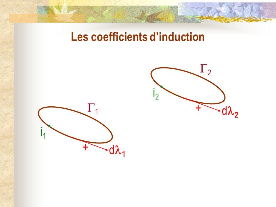 Les coefficients dinduction 1 d 1 i1i1 + 2 d 2 i2i2 +