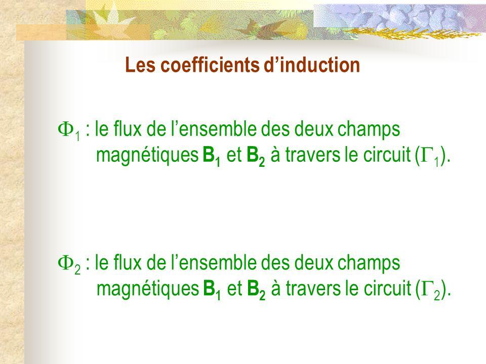 Les coefficients dinduction 1 : le flux de lensemble des deux champs magnétiques B 1 et B 2 à travers le circuit ( 1 ). 2 : le flux de lensemble des d