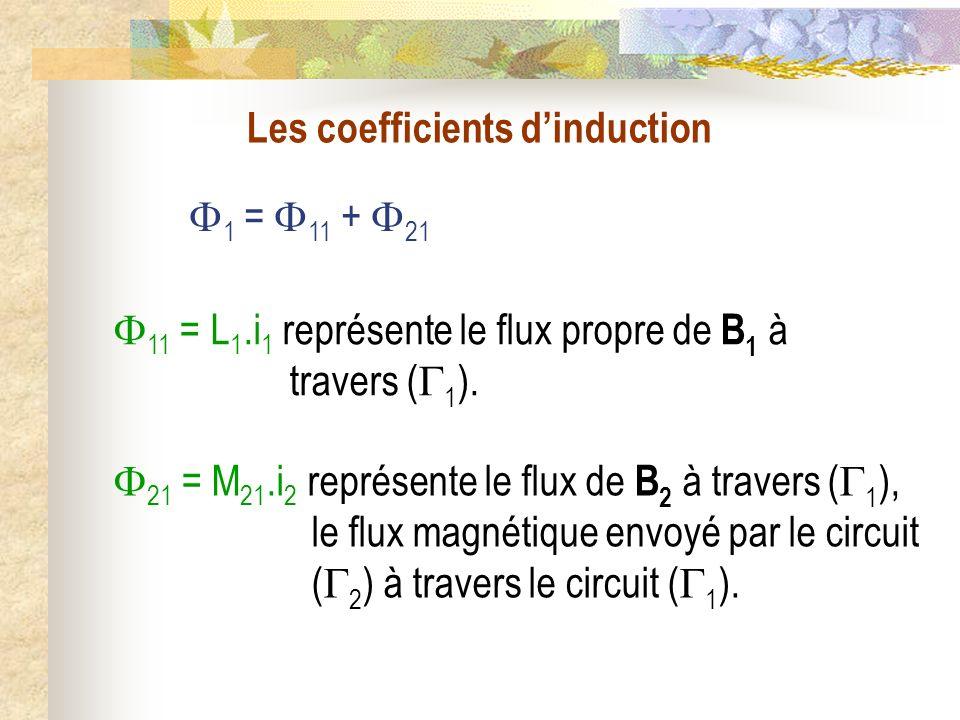 Les coefficients dinduction 1 = 11 + 21 11 = L 1.i 1 représente le flux propre de B 1 à travers ( 1 ). 21 = M 21.i 2 représente le flux de B 2 à trave
