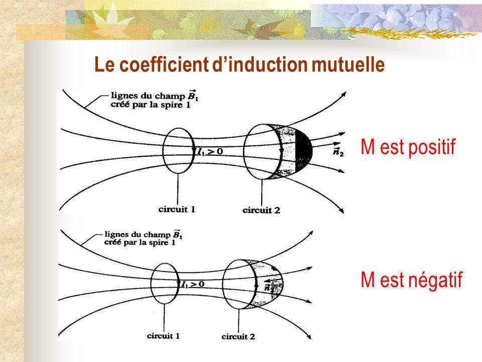 Le coefficient dinduction mutuelle M est positif M est négatif
