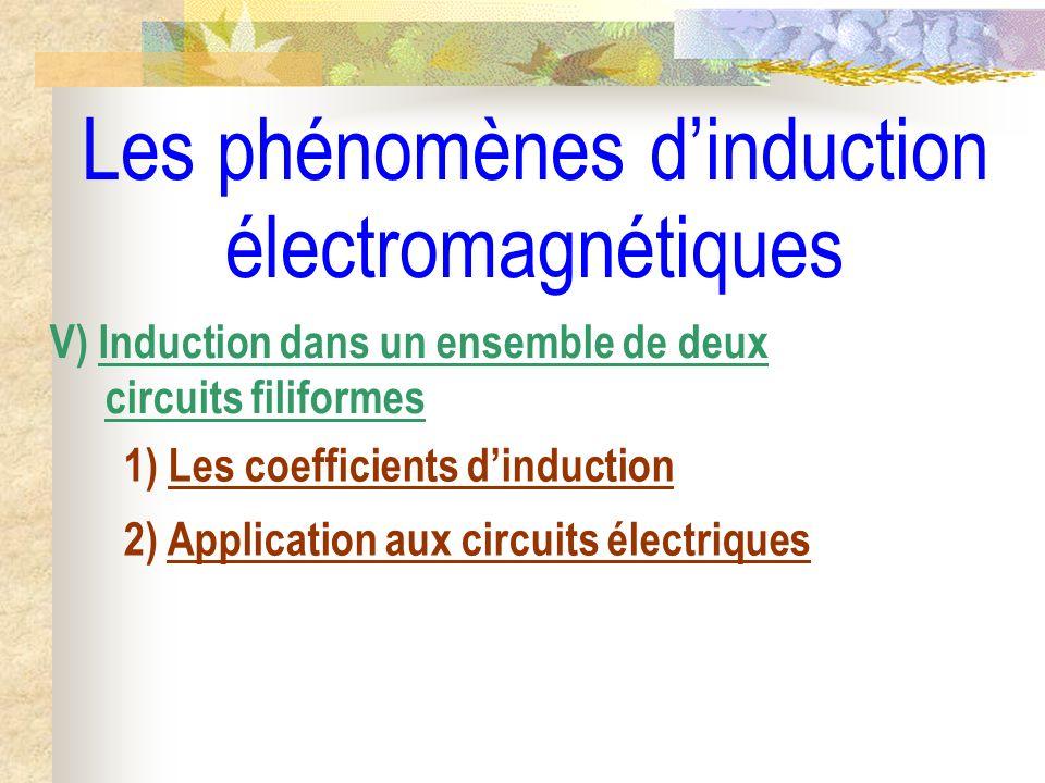 Les phénomènes dinduction électromagnétiques V) Induction dans un ensemble de deux circuits filiformes 1) Les coefficients dinduction 2) Application a