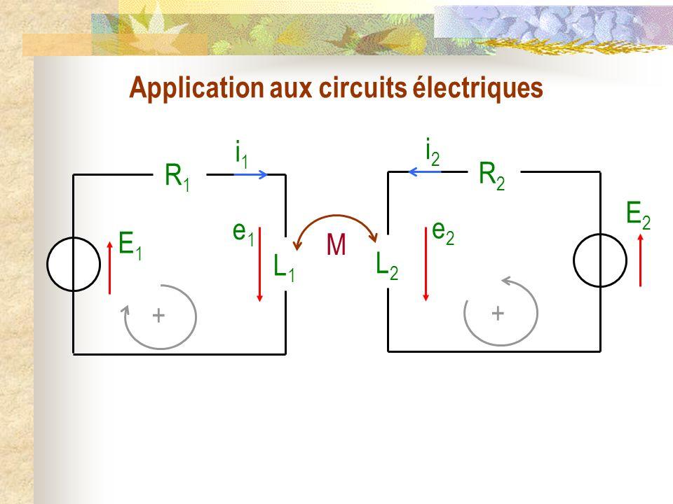 Application aux circuits électriques R1R1 L1L1 E1E1 i1i1 + e1e1 R2R2 L2L2 E2E2 i2i2 + e2e2 M