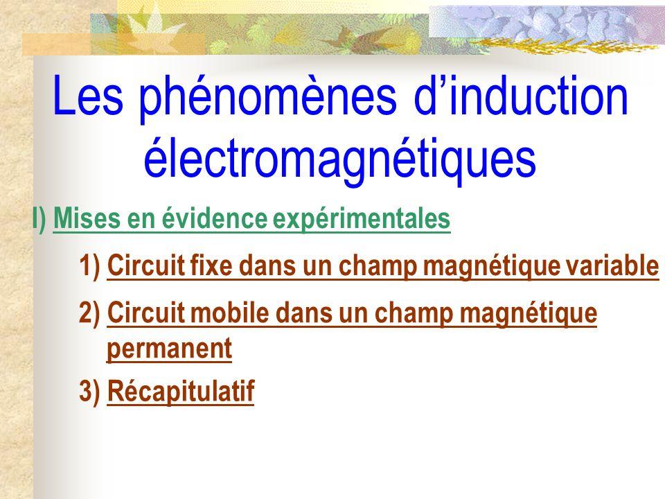 Les phénomènes dinduction électromagnétiques I) Mises en évidence expérimentales 1) Circuit fixe dans un champ magnétique variable 2) Circuit mobile d
