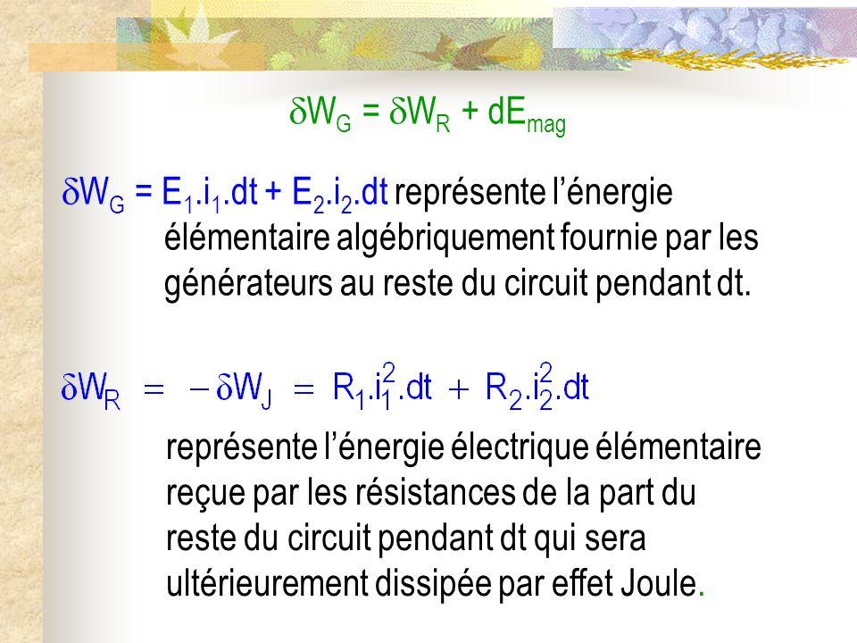 W G = E 1.i 1.dt + E 2.i 2.dt représente lénergie élémentaire algébriquement fournie par les générateurs au reste du circuit pendant dt. représente lé