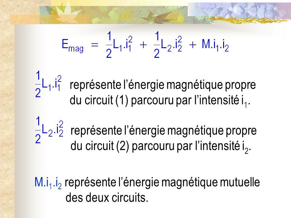 représente lénergie magnétique propre du circuit (1) parcouru par lintensité i 1. représente lénergie magnétique propre du circuit (2) parcouru par li