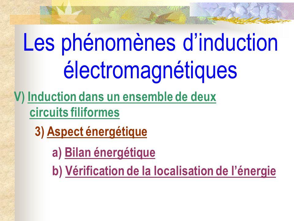 Les phénomènes dinduction électromagnétiques V) Induction dans un ensemble de deux circuits filiformes 3) Aspect énergétique a) Bilan énergétique b) V