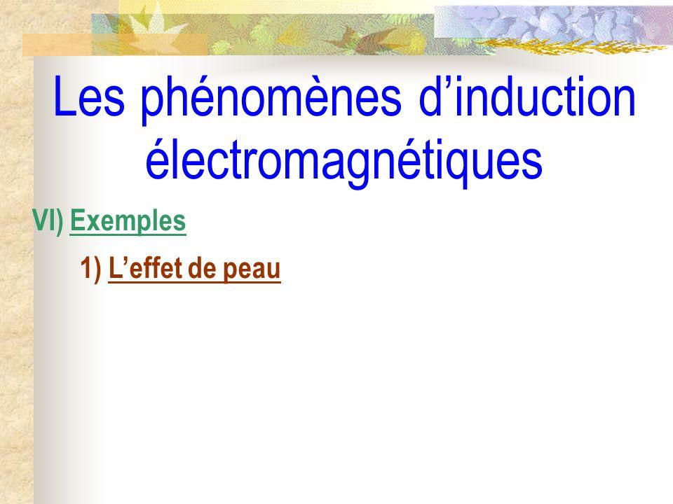 Les phénomènes dinduction électromagnétiques VI) Exemples 1) Leffet de peau
