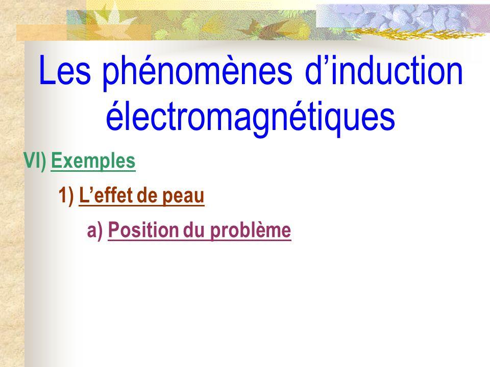 Les phénomènes dinduction électromagnétiques VI) Exemples 1) Leffet de peau a) Position du problème