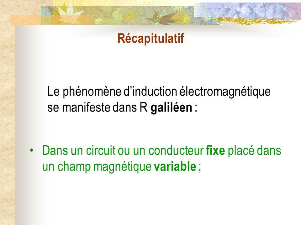 Récapitulatif Le phénomène dinduction électromagnétique se manifeste dans R galiléen : Dans un circuit ou un conducteur mobile ou déformable placé dans un champ magnétique permanent ;