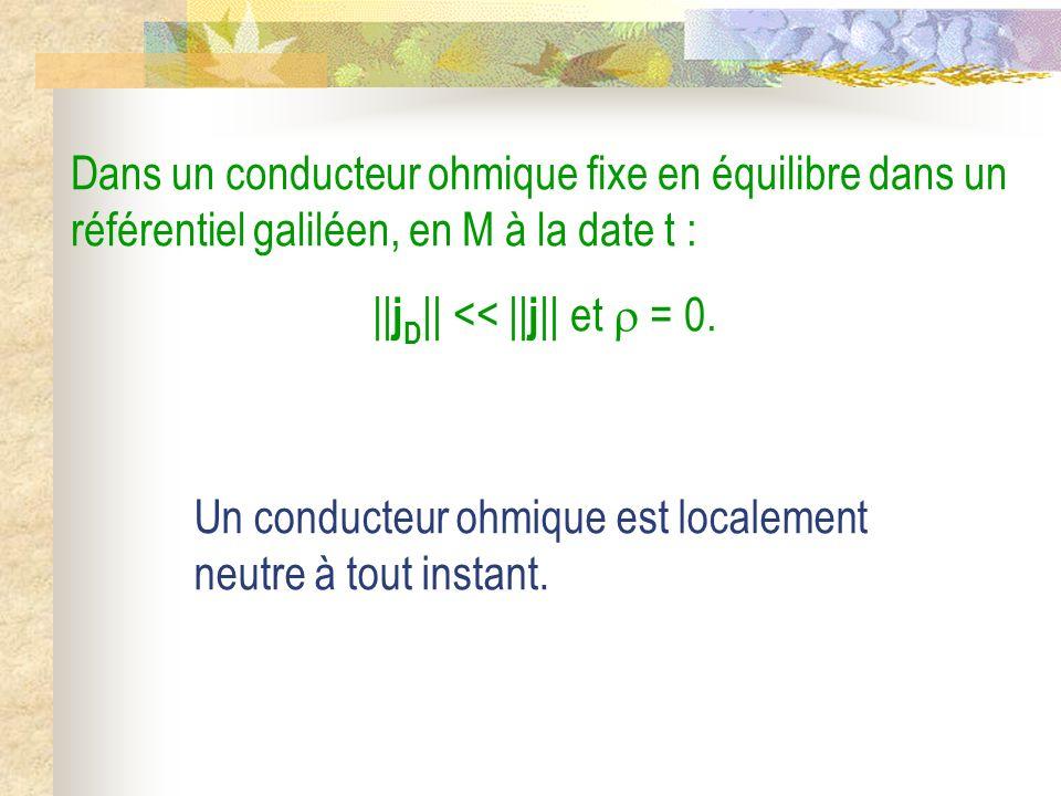 Dans un conducteur ohmique fixe en équilibre dans un référentiel galiléen, en M à la date t : || j D || << || j || et = 0. Un conducteur ohmique est l