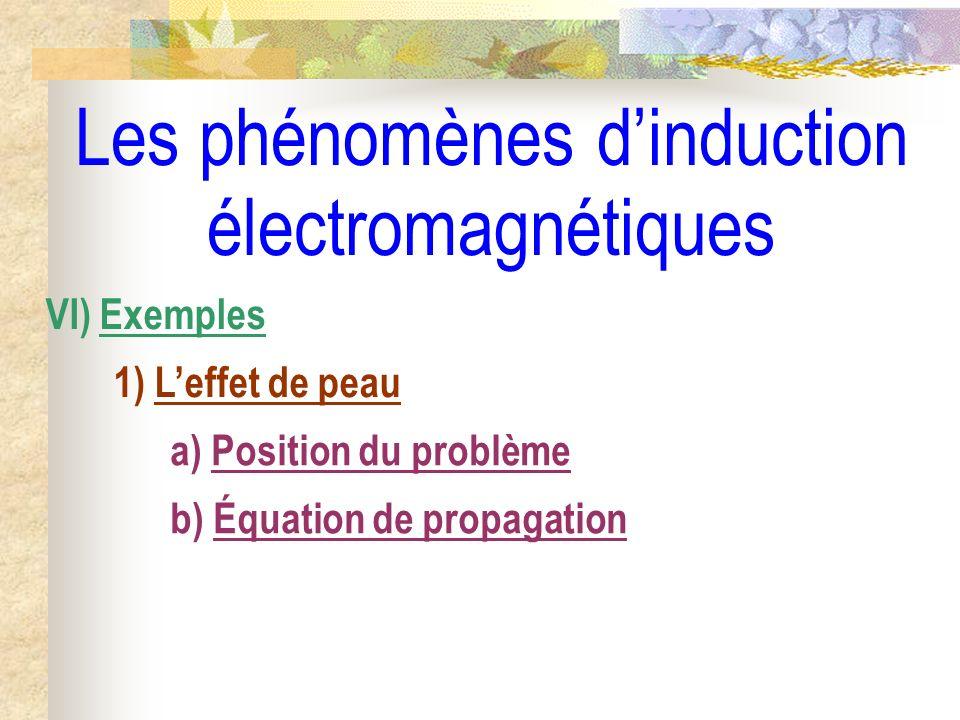Les phénomènes dinduction électromagnétiques VI) Exemples 1) Leffet de peau a) Position du problème b) Équation de propagation