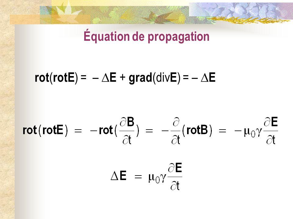 Équation de propagation rot ( rotE ) = – E + grad (div E ) = – E