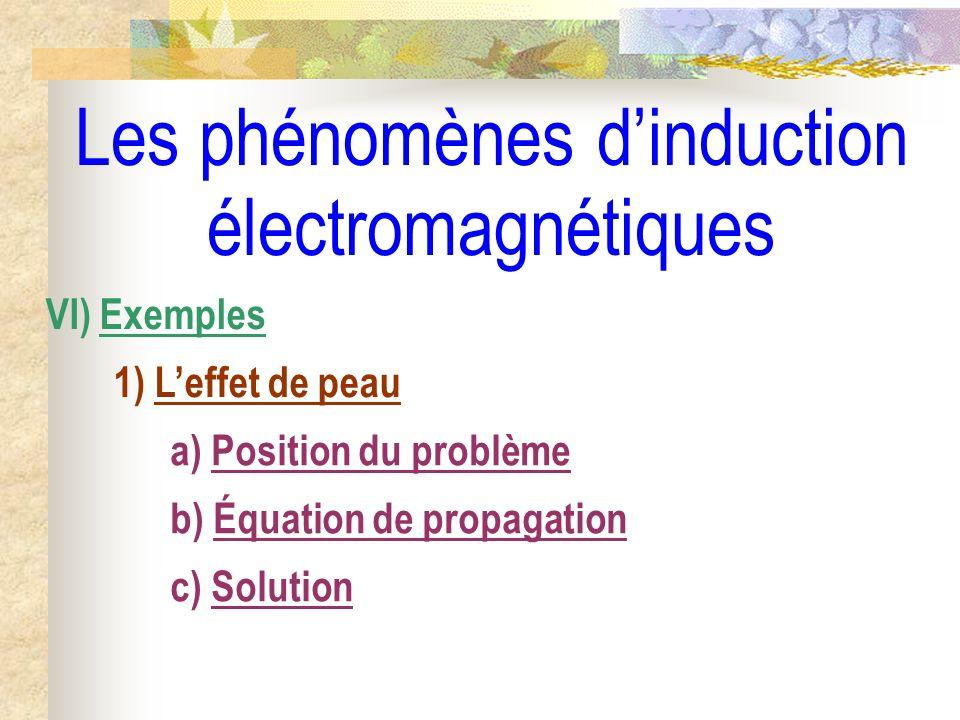 Les phénomènes dinduction électromagnétiques VI) Exemples 1) Leffet de peau a) Position du problème b) Équation de propagation c) Solution