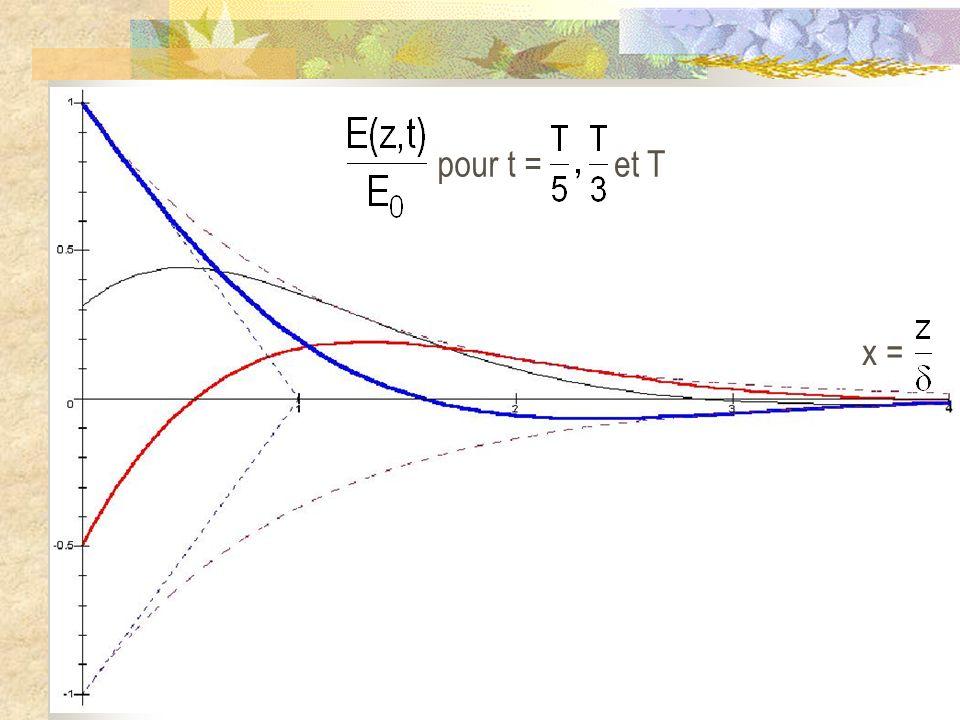 x = pour t =et T