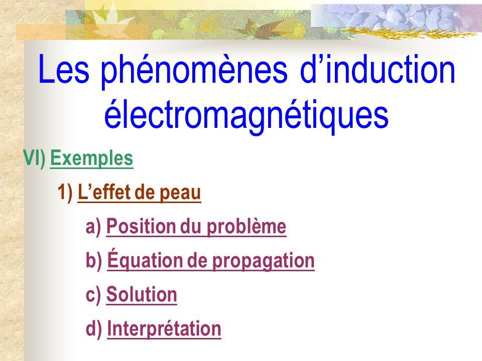 Les phénomènes dinduction électromagnétiques VI) Exemples 1) Leffet de peau a) Position du problème b) Équation de propagation c) Solution d) Interpré
