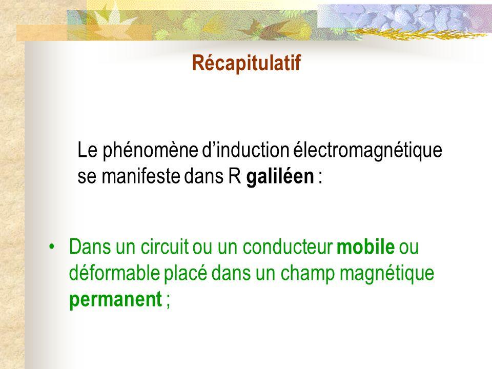 Les coefficients dinduction 1 : le flux de lensemble des deux champs magnétiques B 1 et B 2 à travers le circuit ( 1 ).