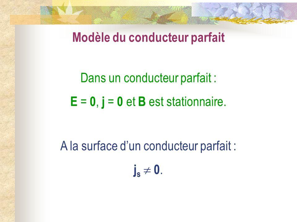 Modèle du conducteur parfait Dans un conducteur parfait : E = 0, j = 0 et B est stationnaire. A la surface dun conducteur parfait : j s 0.