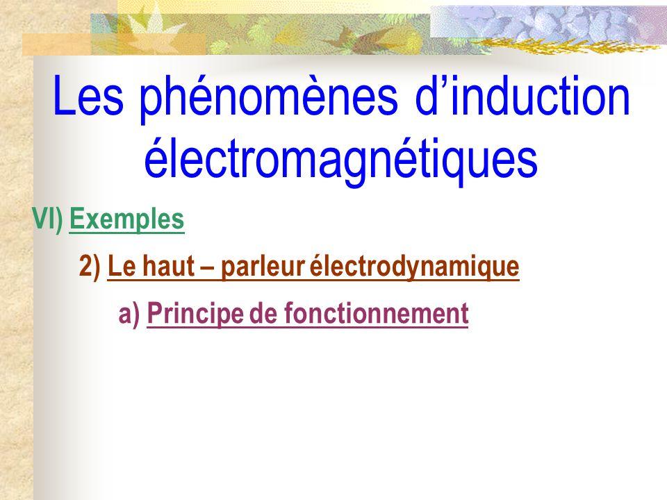 Les phénomènes dinduction électromagnétiques VI) Exemples 2) Le haut – parleur électrodynamique a) Principe de fonctionnement